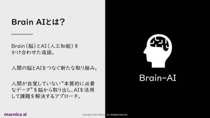 BRAIN AI Innovation Labの主要技術Brain-AIは、Brain(脳)とAIを掛け合わせた造語である。