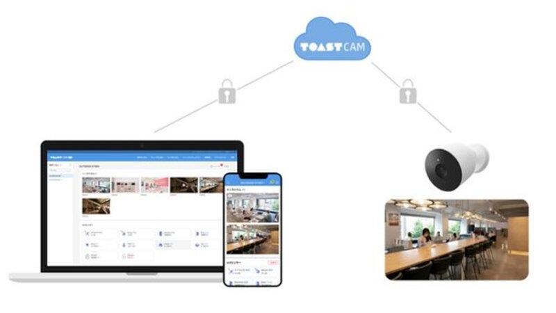 ライオニクス、防犯対策と室内環境の管理が可能なクラウド監視カメラ 「TOASTCAM」を提供開始