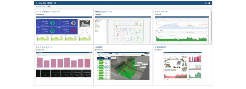 ぷらっとホーム、BIツールを搭載したIoT専用サーバー「OpenBlocks IDMシリーズ」の新モデルを発表