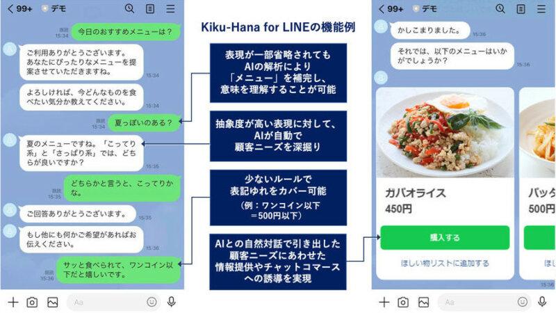 電通と電通デジタル、AIを活用して自然対話を実現するチャットボット「Kiku-Hana for LINE」を提供開始
