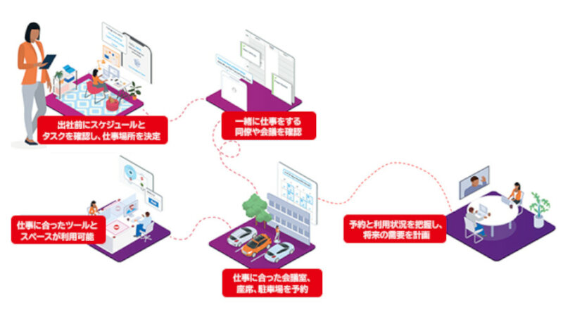 日立ソリューションズ、オフィススペースの運用管理サービス「Condeco」を販売開始