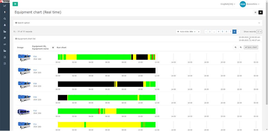 「mcframe SIGNAL CHAIN OM 稼働モニタリング」の画面。