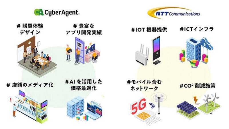 サイバーエージェントとNTT Com、小売流通企業の広告事業支援へ向け業務提携を発表