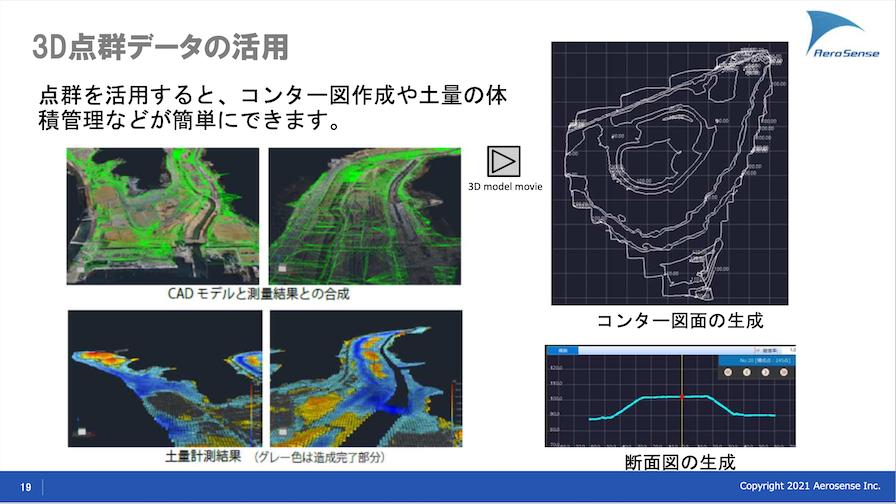 3D点群データの活用