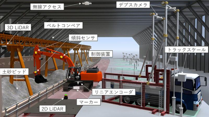 NEC・大林組・大裕、バックホウ自律運転システムをトンネル工事現場にて実証