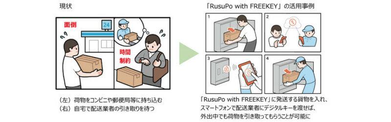 河村電器産業と東海理化、デジタルキーを活用した宅配ボックス「Rusupo with FREEKEY」を共同開発