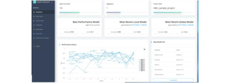 TieSet、分散型連合学習を実現する次世代型AIプラットフォーム「STADLE」をプライベートリリース