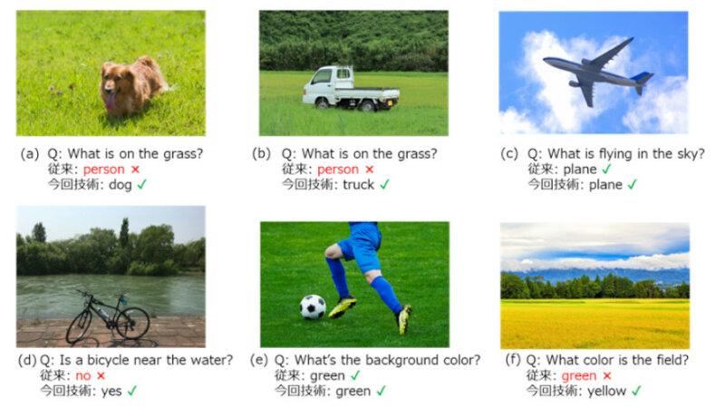 東芝、画像に対する質問に回答できる質問応答AIを開発