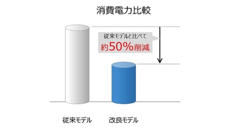 凸版印刷、視野角2倍などの改良版「空中タッチディスプレイ」を東京ミッドタウン八重洲に導入