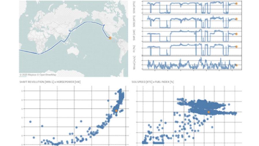 フューチャーと日本シップヤード、船舶運航⽀援統合プラットフォーム「Sea-Navi2.0」がIEの認証を取得