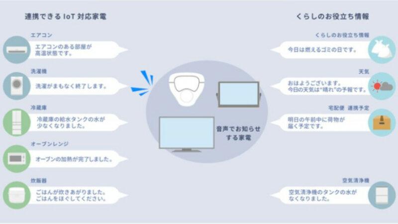 パナソニック、IoT対応家電の動作状況などを知らせる「音声プッシュ通知」サービスを開始