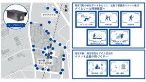 三井不動産とUDCKタウンマネジメント、エッジAIカメラを柏の葉スマートシティに導入