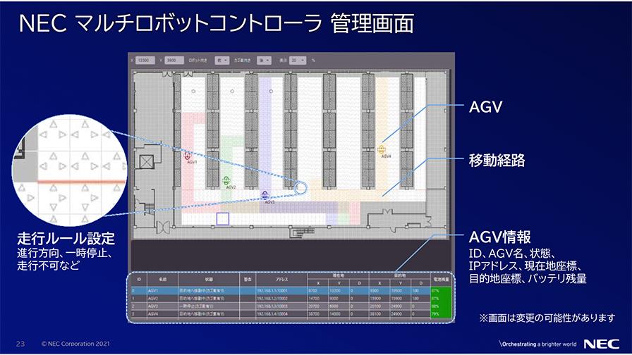 マルチロボットコントローラの管理画面。AGVごとに色分けされており、移動経路や走行ルールを設定することができる。