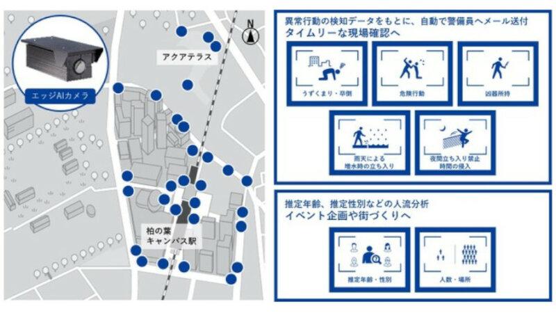 IoT人気記事ランキング|三井不動産とUDCKタウンマネジメント、エッジAIカメラを柏の葉スマートシティに導入、など[9/20-9/26]