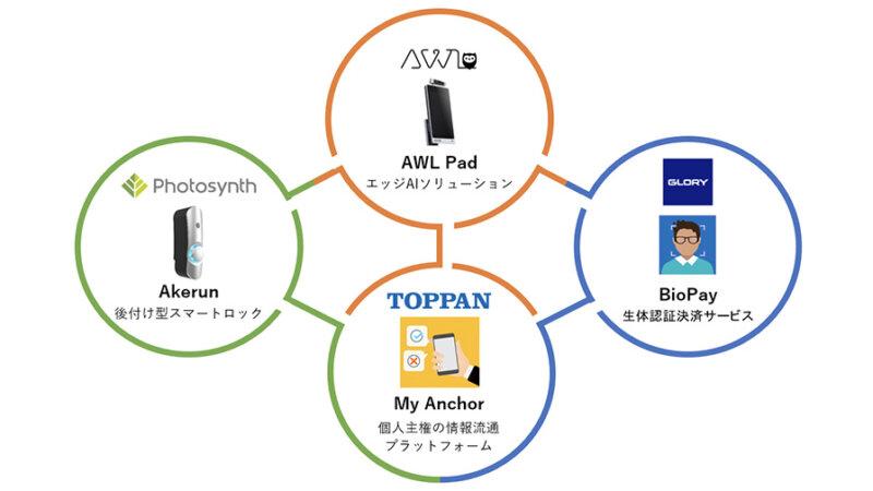 凸版印刷・AWL・フォトシンス・グローリー、顔認証と生活者主権の情報流通を活用したサービス開発で協業