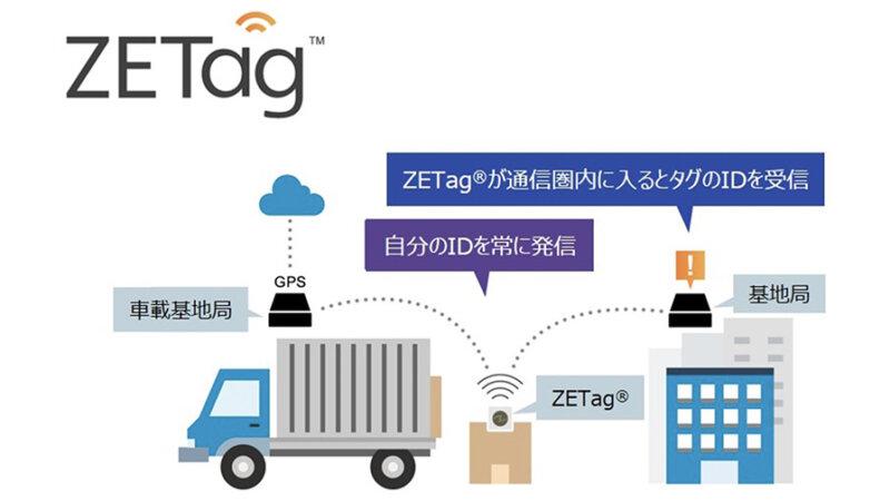 凸版印刷、長距離通信が可能なアクティブタグ「ZETag」と管理システムを組み合わせた実証実験キットを提供開始