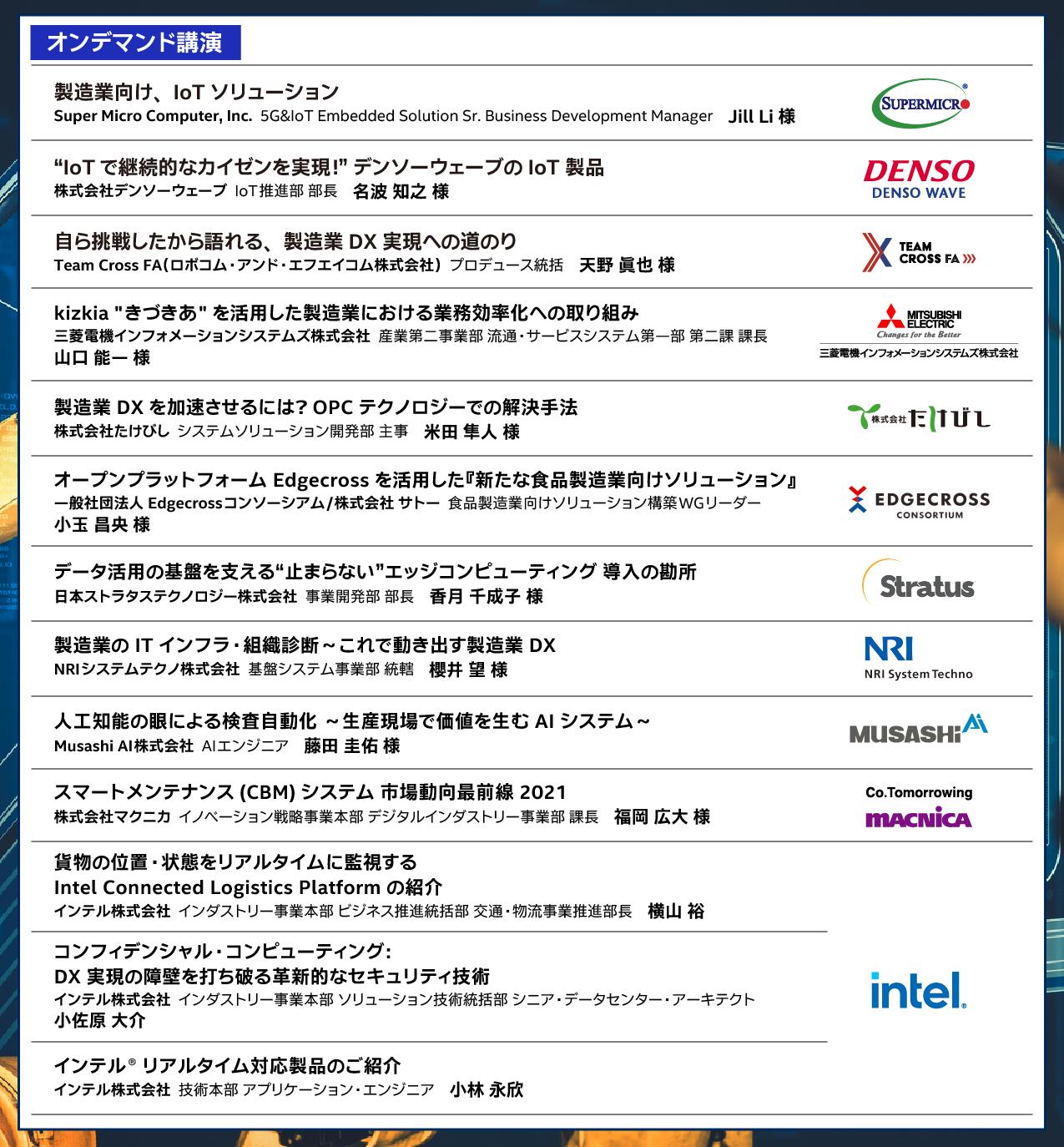 インテル製造フォーラム2021