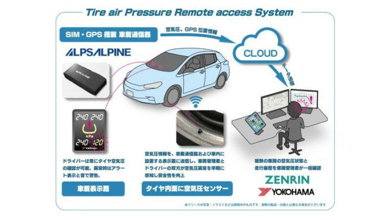 横浜ゴムとゼンリン、タイヤ内面貼り付け型タイヤセンサーを用いた実証実験を開始