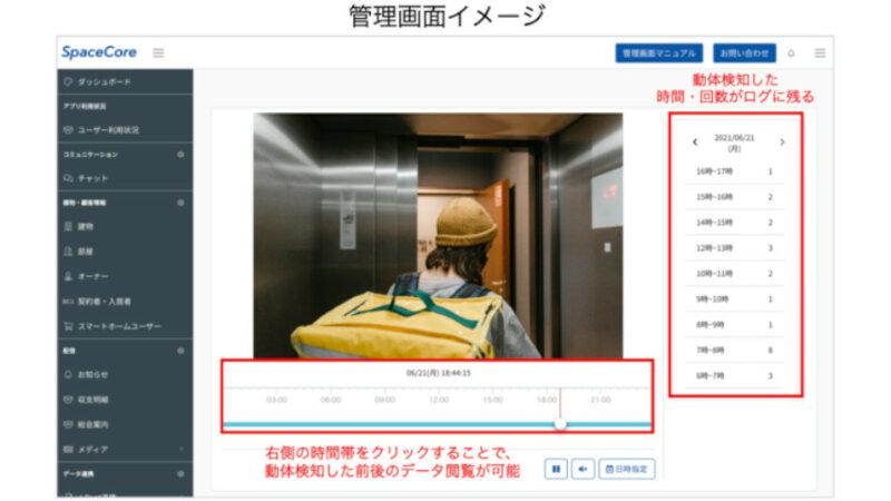 アクセルラボ、スマートライフ・プラットフォーム「SpaceCore」に集合住宅向けクラウド型防犯カメラを追加