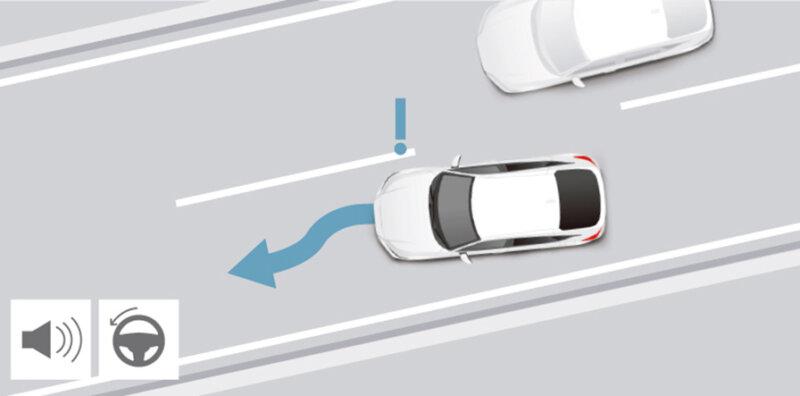 Honda、全方位安全運転支援システム「Honda SENSING 360」を発表