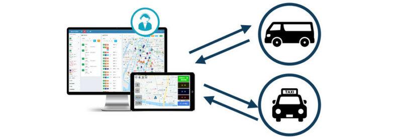 電脳交通、全国自治体・公共団体向けに各地域の実情に応じた交通サービスを実現する地域交通ソリューション事業を開始