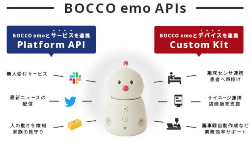 ユカイ工学、コミュニケーションロボットの法人向けAPI「BOCCO emo APIs」を提供開始