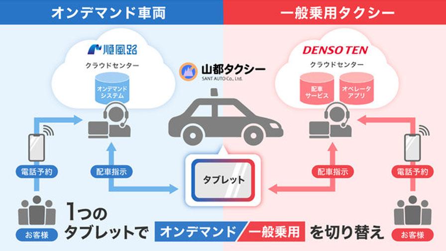 デンソーテン・山都自動車・順風路・デンソーソリューション、オンデマンド乗合交通の実証実験を開始